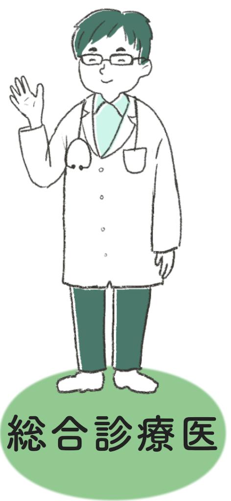 総合診療医